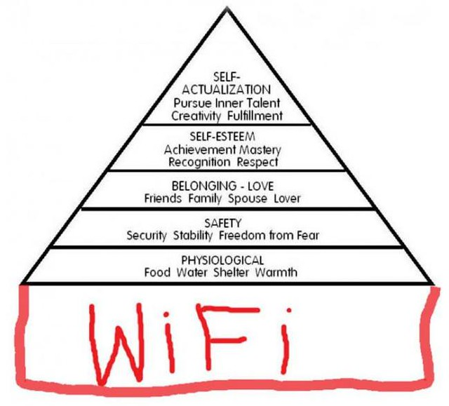 Wifi is the fundamental layer in maslows hierarchy of needs.